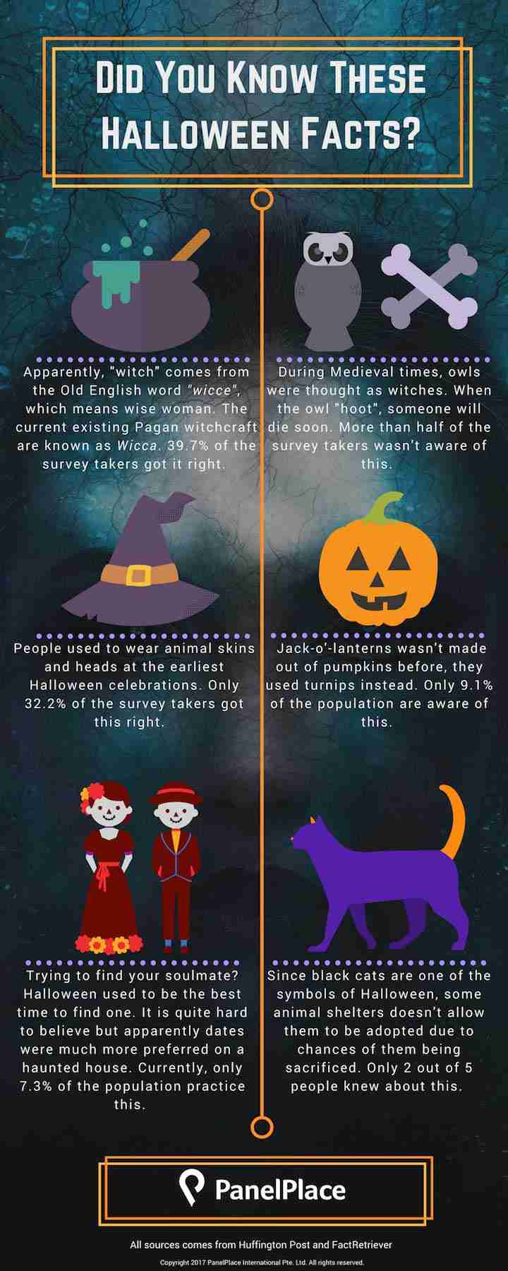 Did You Know These Halloween Facts?